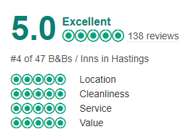Trip Advisor Rankings